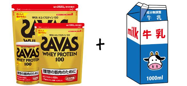プロテインは牛乳で飲んだほうが良いのか