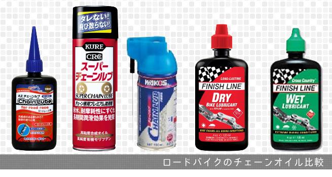 ロードバイクのチェーンルオイルで汚れないのはドライタイプ チェーンオイル比較